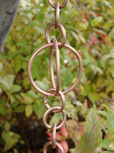 Large Circle Loop Rain Chain | Copper Rain Chain