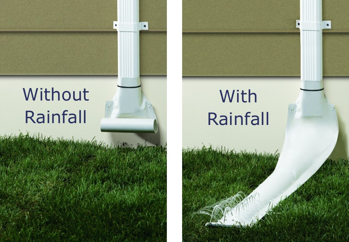 Flex-A-Spouts/Rain Drains - Rain Drain | Gutter Supply