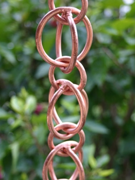 Double Loops Rain Chain | Copper Rain Chain