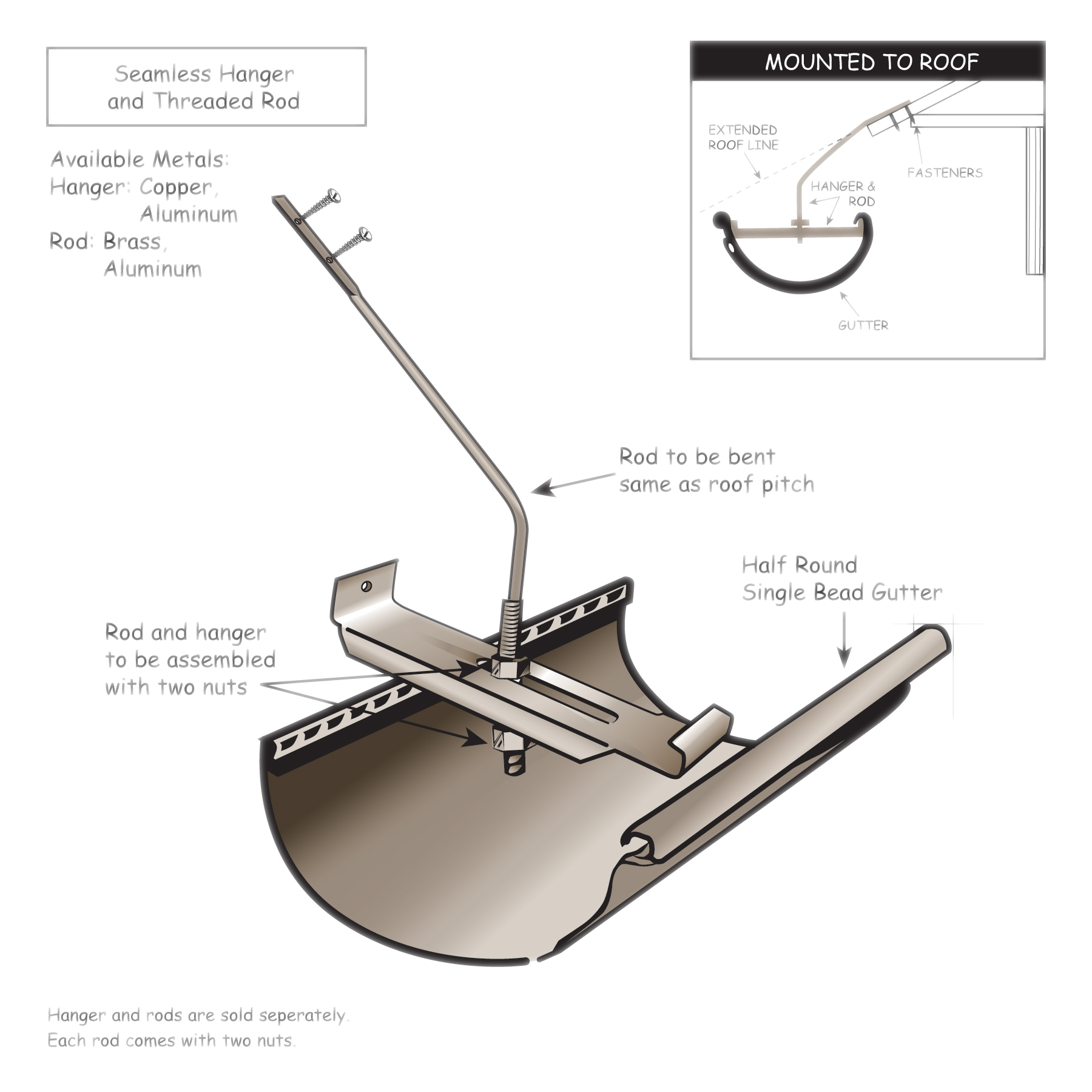 Stainless Steel Threaded Rod With Hanger Attached To Gutter