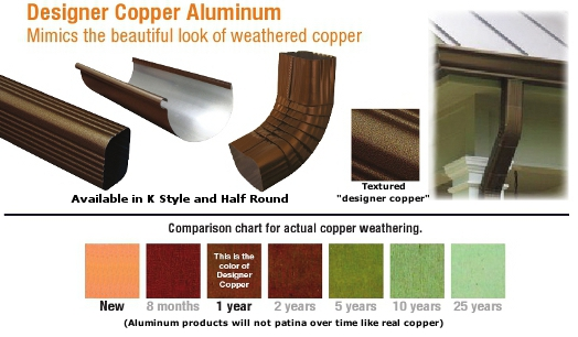 Alcoa Faux Copper Gutter Shapeyourminds Com