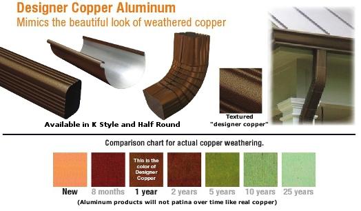 Designer Coopper Aluminum Gutters Amp Gutter Accessories