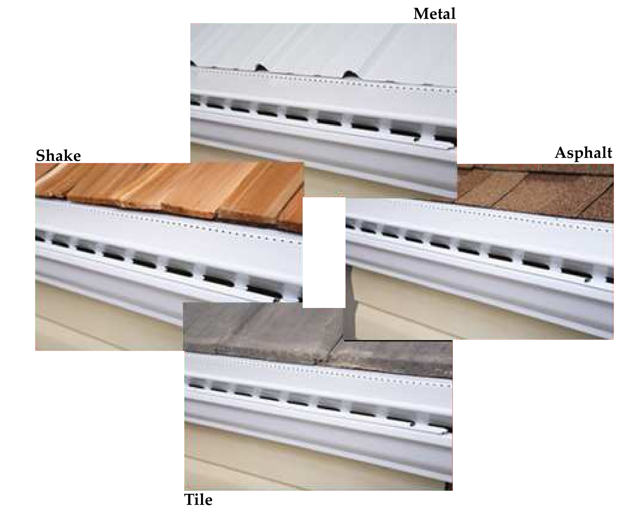 Image Result For Types Of Rain Gutters