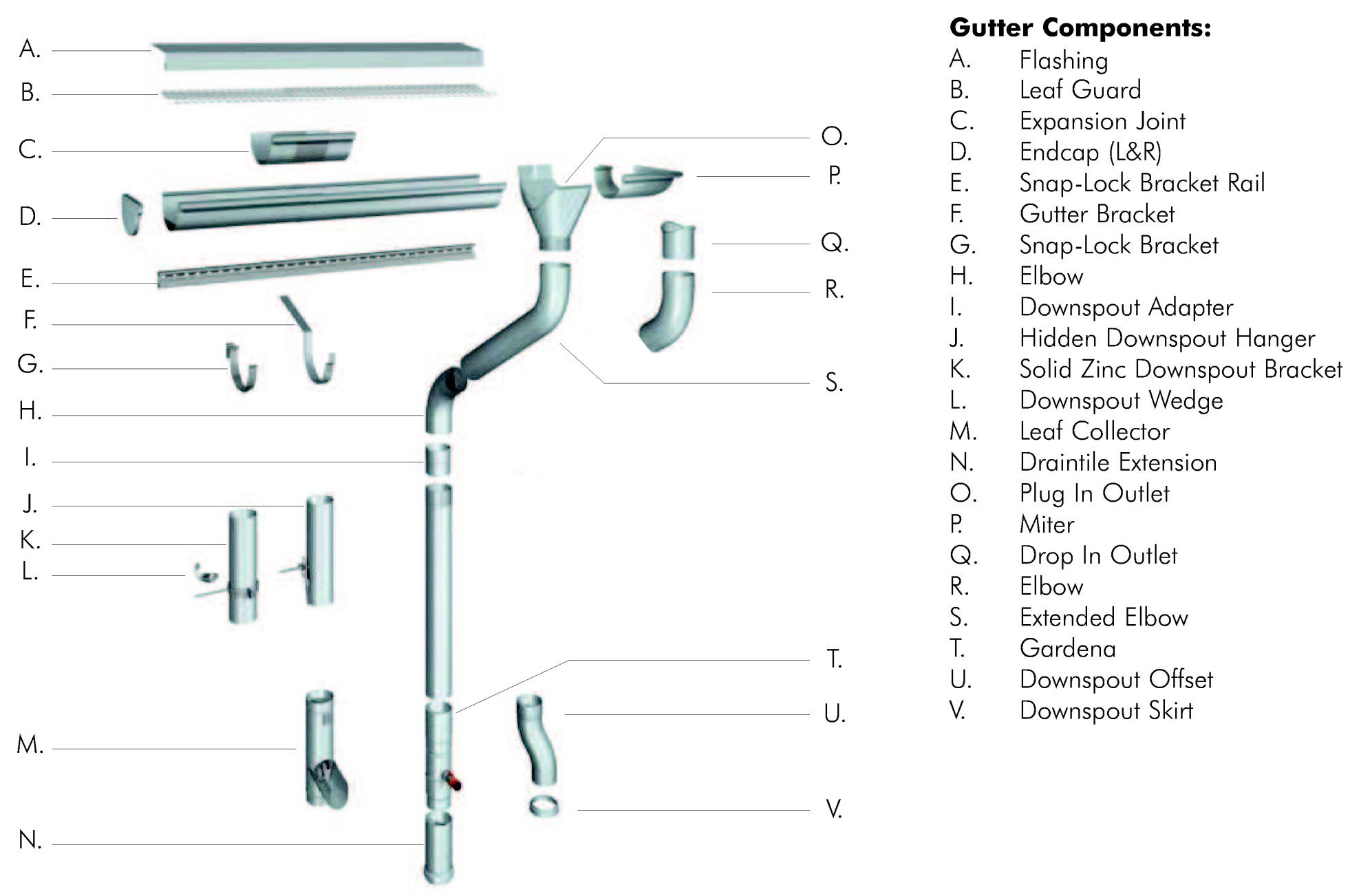 Roof Leader Downspout  U0026 Gutter And Downspout Details  C