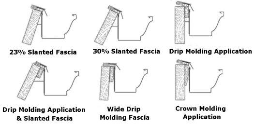 7 Ways Of Installing Universal T Wedge